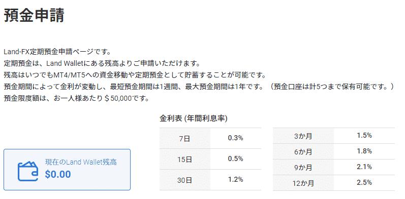 Land-FX定期預金